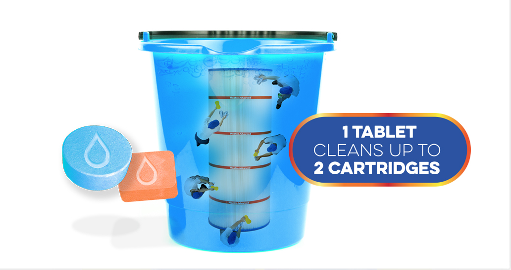 Pleatco Pool And Spa Filter Cartridges